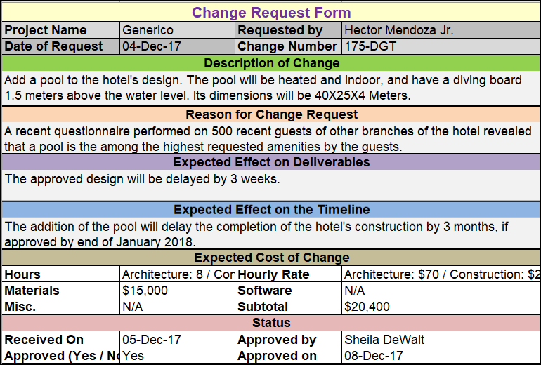 Generic Change Request Template