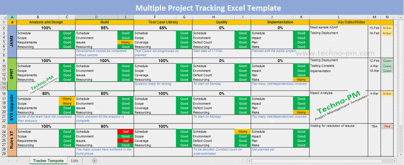 Multiple Project Tracker Excel Template