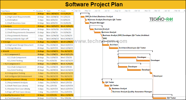 IT Project Plan MS Project