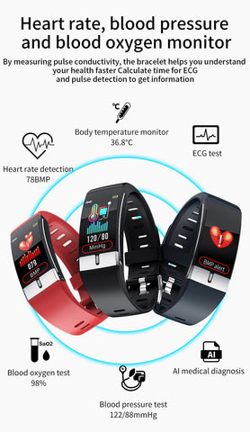 IHealth Pro 2 (Body Temperature, ECG, EKG, Blood Pressure, Oxygen Level, Heart Rate Monitor, PPG, Smart Watch Men Women)
