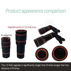 Best Phone Telephoto Zoom Lens