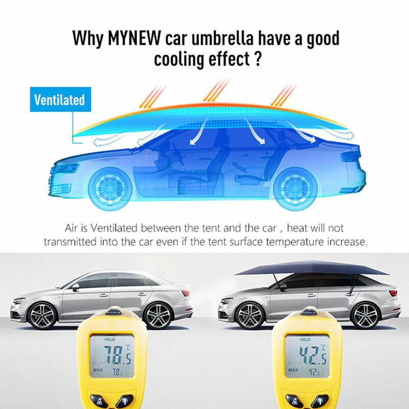 Fully Automatic Portable Anti-UV Car Roof Protection