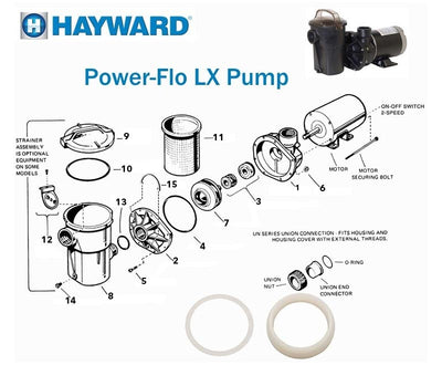Hayward Powerflo LX A/G Pump Replacement Parts List