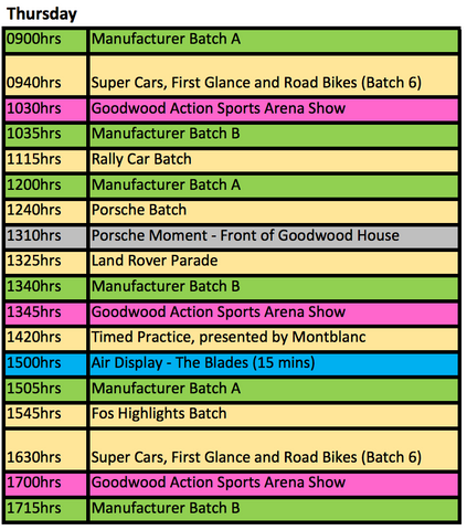 2018 Goodwood Run Groups