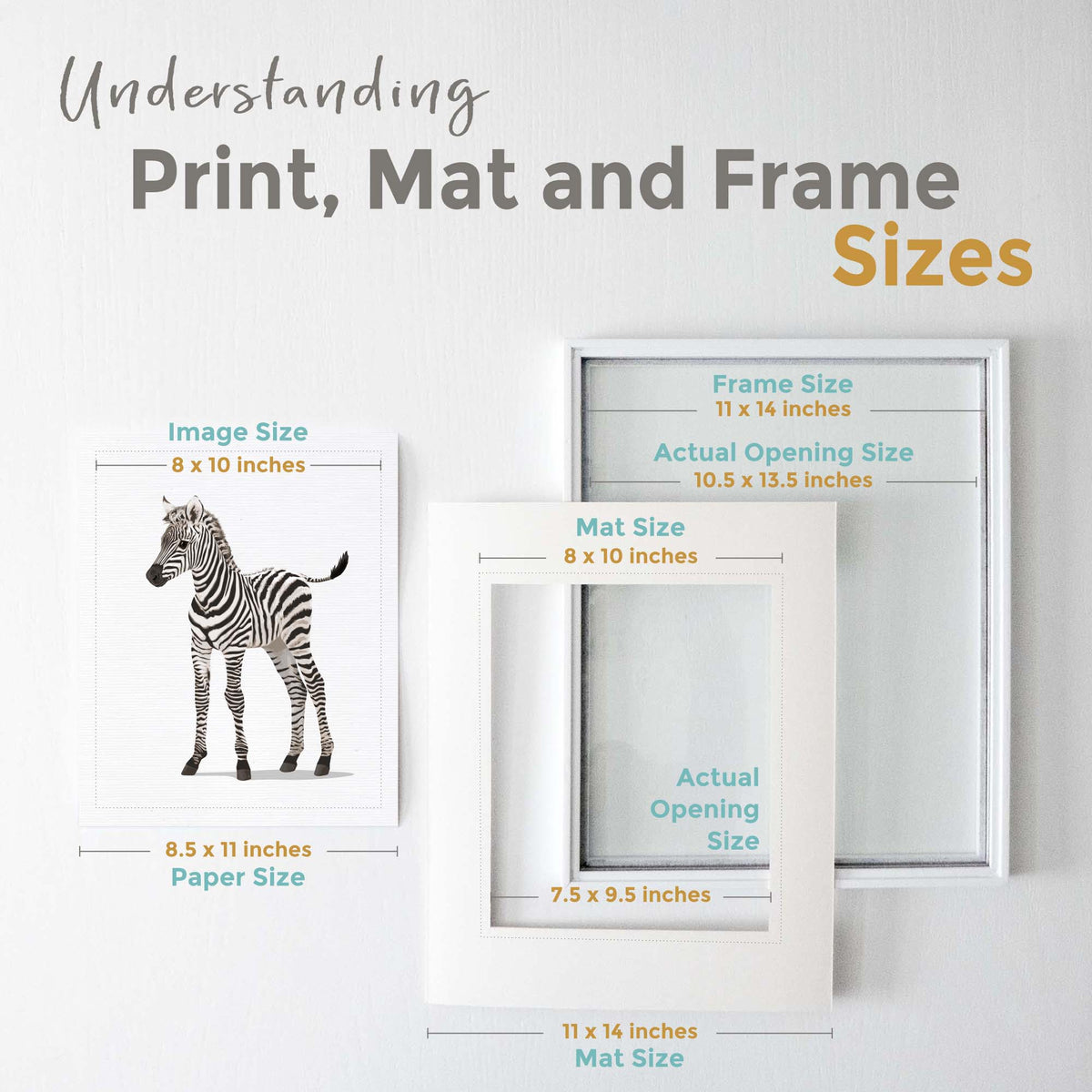 4c47e52f2bf How to frame Nursery Art  Understanding Print and Frame Size. – Paper Llamas