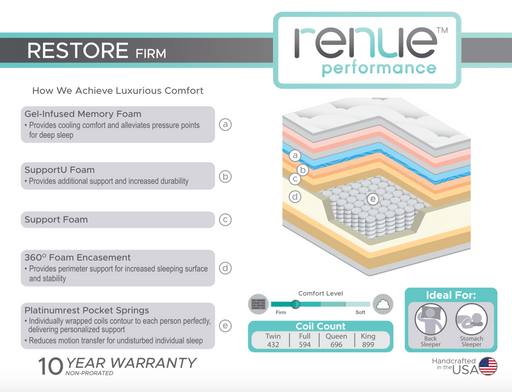 Restore Firm Mattress - Renue Performance Collection