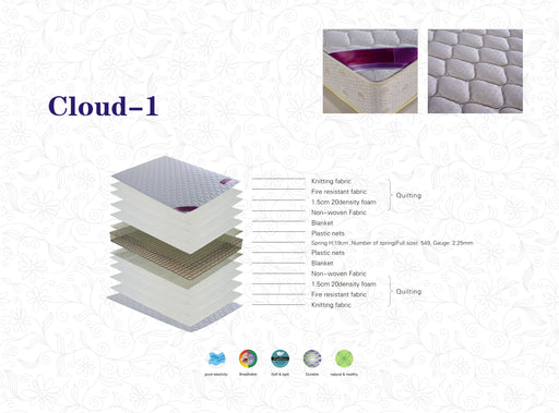 Cloud 1 Extra Firm Double Side