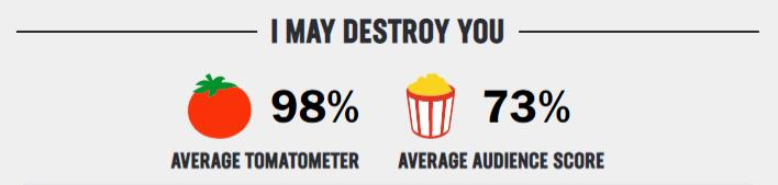 i may destroy you rating
