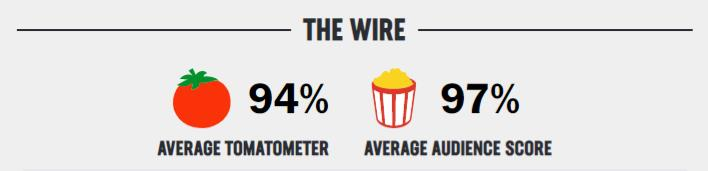 the wire rating