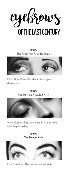 history of eyebrow embroidering branded content