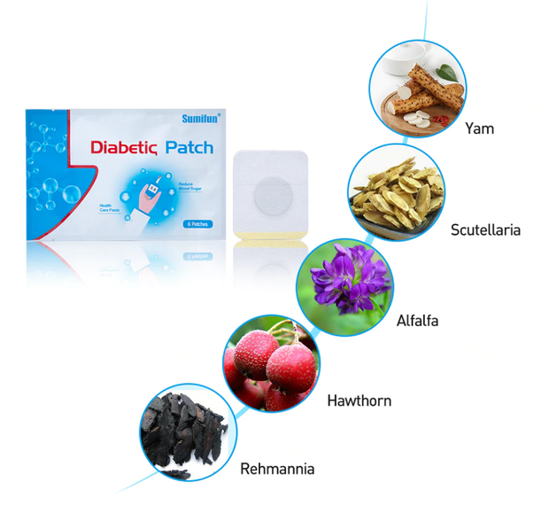 Nature Pro Diabetic  Patch
