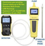 Basic Multigas Detector + Pump