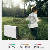 Air Quality Detector | Dust Detector | PM2.5 |