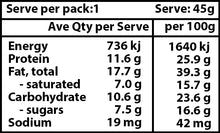 Coffee Protein Bar Nutritional Information