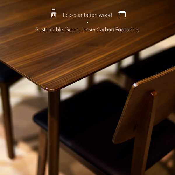Eco-plantation wood, sustainable, green, lesser carbon footprints