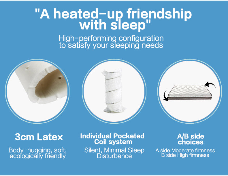 KUKA M0168C Mattress - Heated-up friendship with Sleep