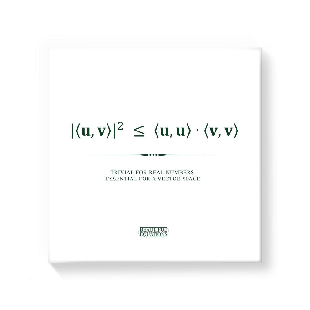 Cauchy Schwarz Inequality Canvas - Beautiful Equations