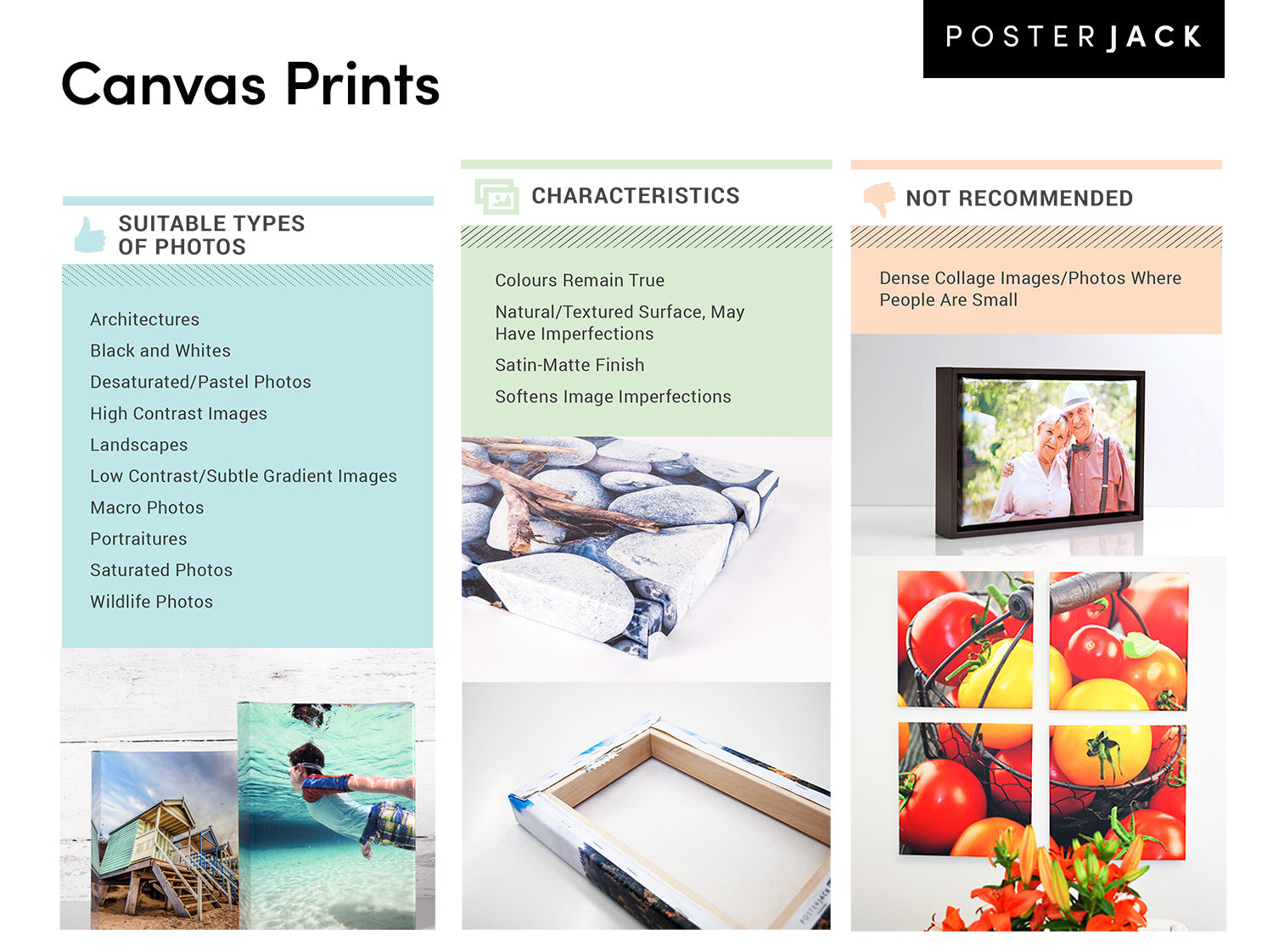 Posterjack Canvas Prints chart showing suitable types of photos that look good printed on canvas