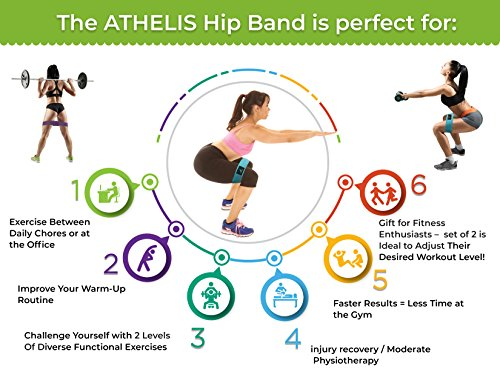 Hip Bands - 3 Piece - Exercise Earth