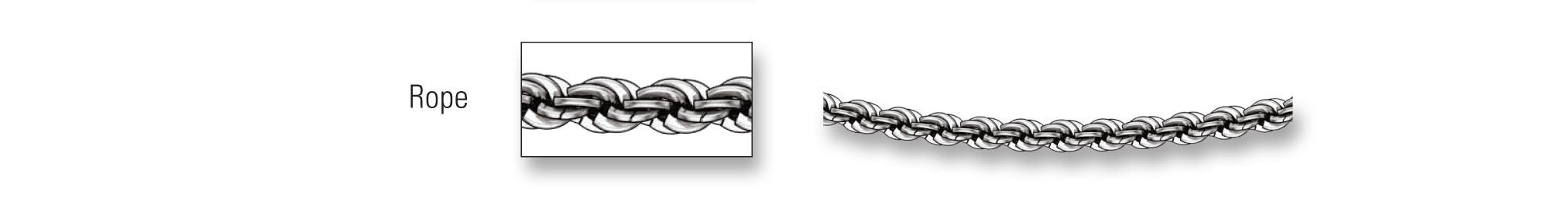 Chains - Rope Link Chain Image