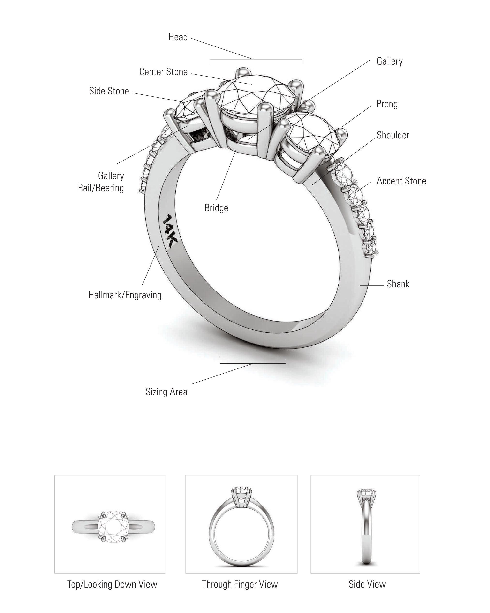 The Parts of a Ring