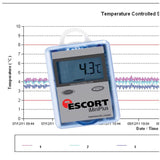 Service - 3 and 7 Day Temperature Logging / Testing - IVFSynergy