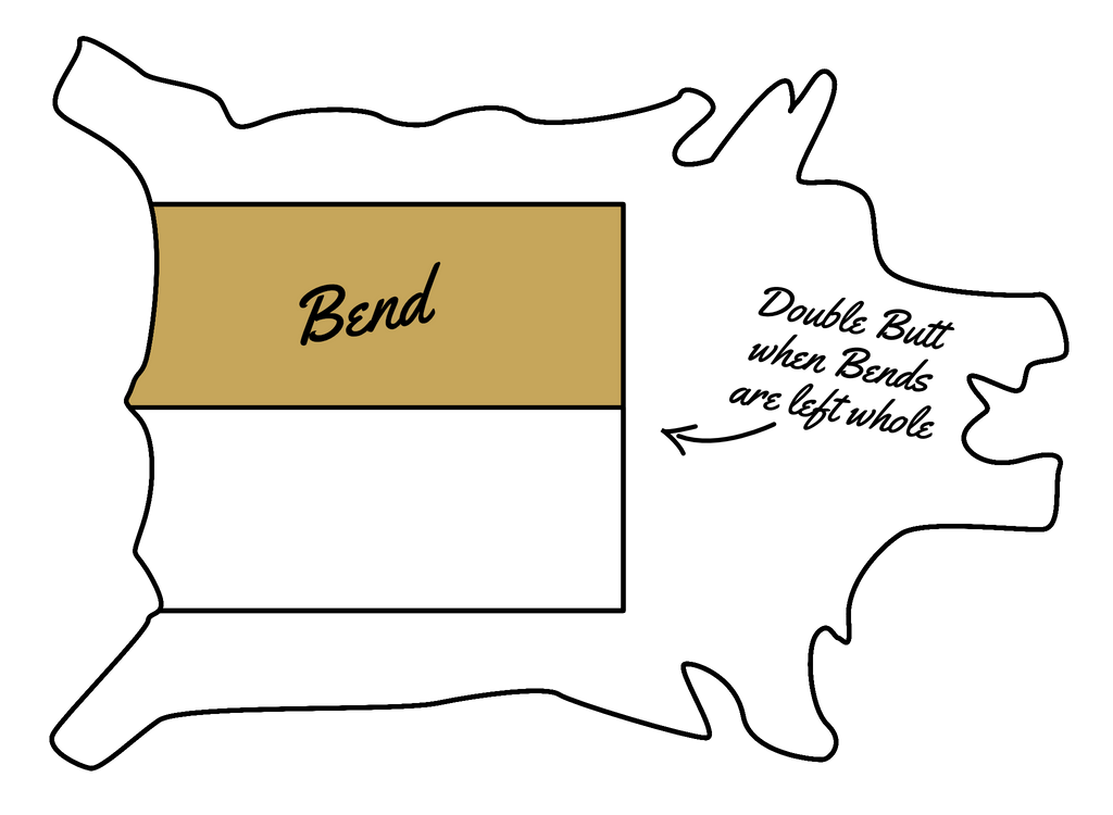 Bend cut leather diagram