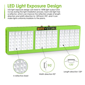 Mars Hydro Reflector 720W LED Grow Light Reflector 144 - Free Shipping