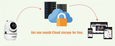 Super Smart Security Cam Free Trial of Amazon AWS Cloud Storage Services