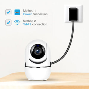 Smart Security Cam 1080P High-Definition Resolution 360° Panoramic coverage