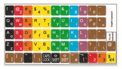 Lower and upper case keyboard stickers