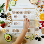 Magnetic Nutrition Chart