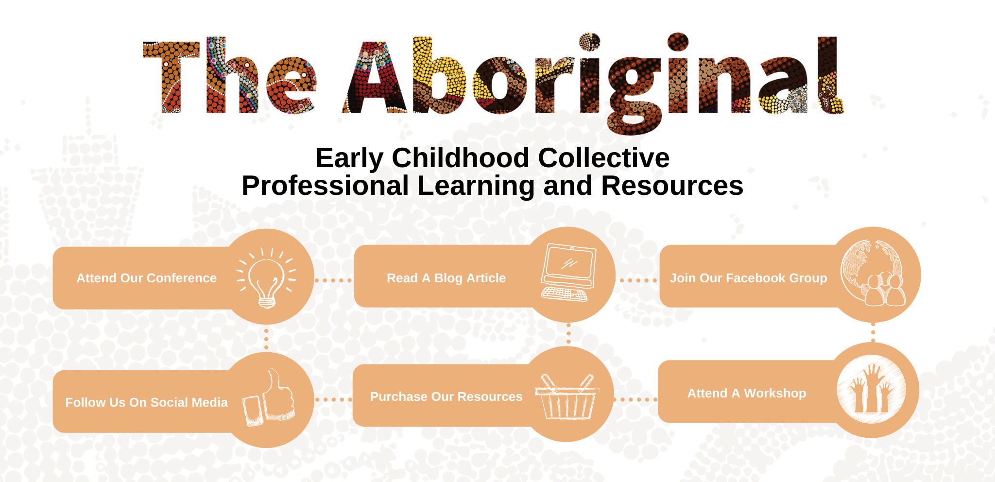 The Aboriginal Early Childhood Confernce ways to know and learn