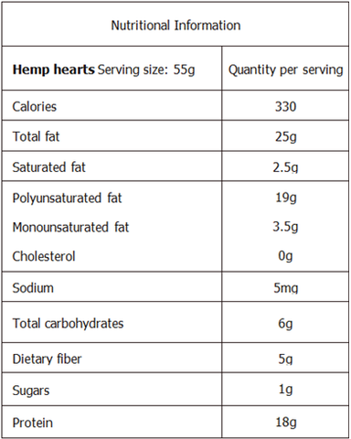 Hemp Seed Nutritional Information Panel