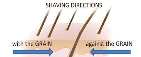 Head Shaving – Should You Shave with or Against the Grain? – HeadBlade® UK