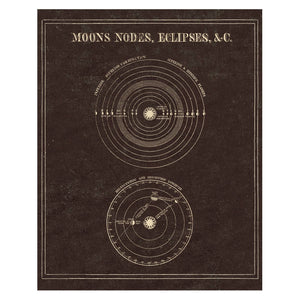 http://www.ebay.com/i/Astronomy-101-Moons-Nodes-Eclipses-Unframed-Wall-Canvas-Art-24X30-/272837971288
