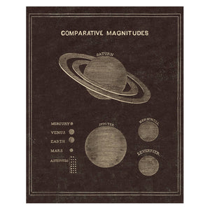 http://www.ebay.com/i/Astronomy-101-Comparative-Magnitudes-Unframed-Wall-Canvas-Art-24X30-/272837970258