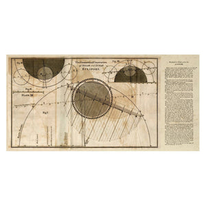 http://www.ebay.com/i/Astronomy-Explained-Plate-XII-Unframed-Wall-Canvas-Art-18X36-/302444199796