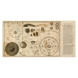 http://www.ebay.com/i/Astronomy-Explained-Plate-II-Unframed-Wall-Canvas-Art-18X36-/282642884735