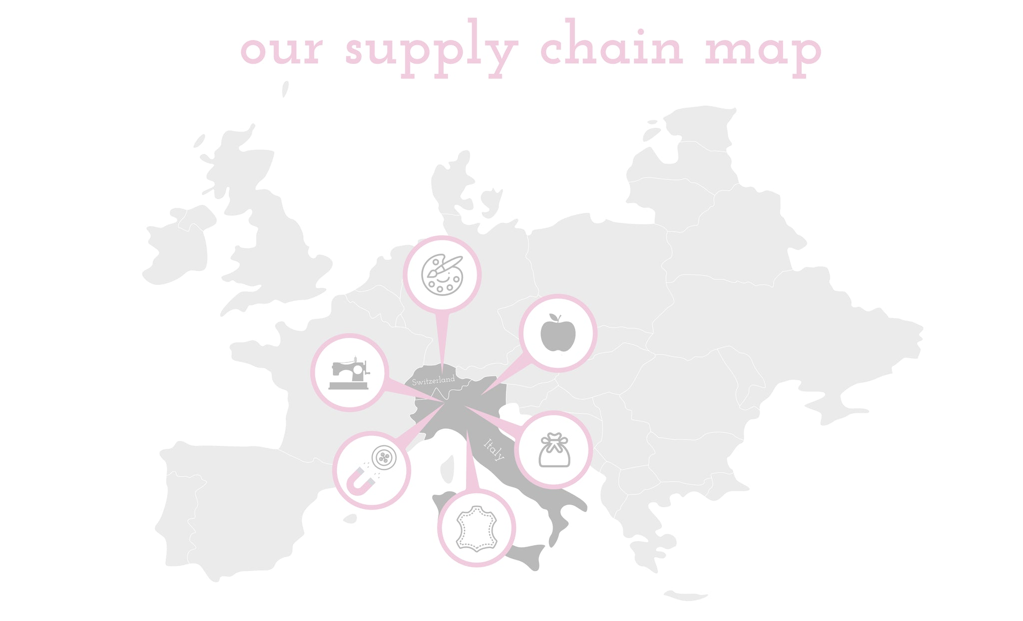 Supply Chain Map happy genie