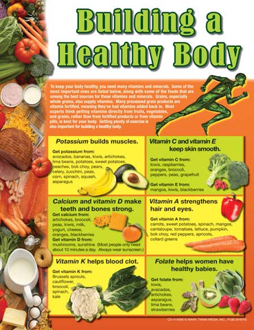 Building A Healthy Body Chartlet