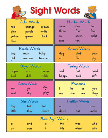 Sight Words Chartlet