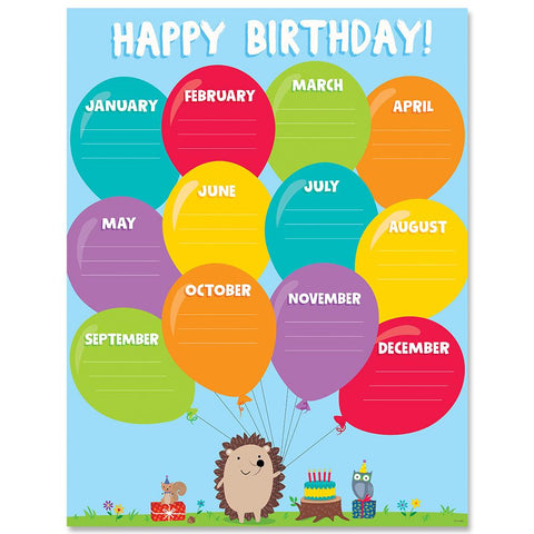Woodland Friends Happy Birthday Chart