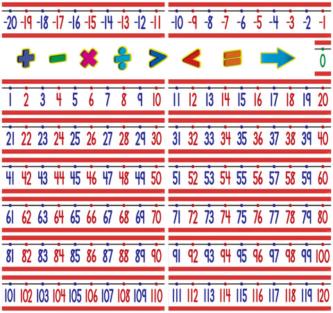 Number Line -20 To +120 Bb Set