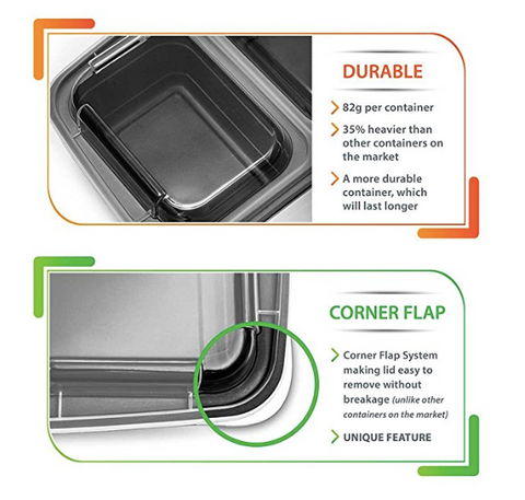 Durable and corner flap - Plastic meal prep container