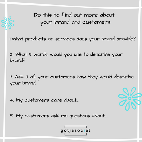 discover your brand and your customers