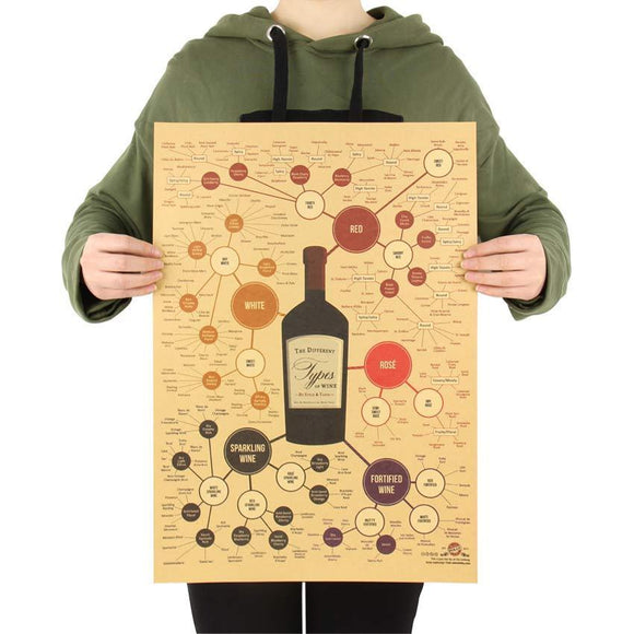 Modern Kitchen Wine Poster