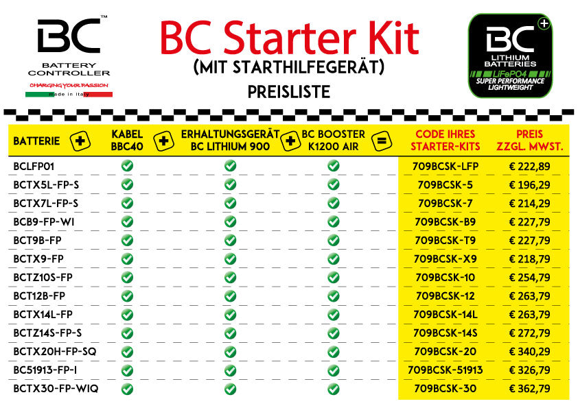BC Starter Kit con Booster