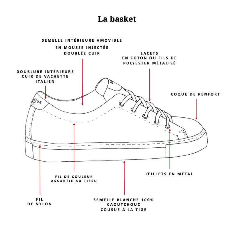 BASKETS À LACETS<br>♻️ MARIN