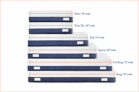 All You Need To Know About Mattress Sizes Helix Sleep